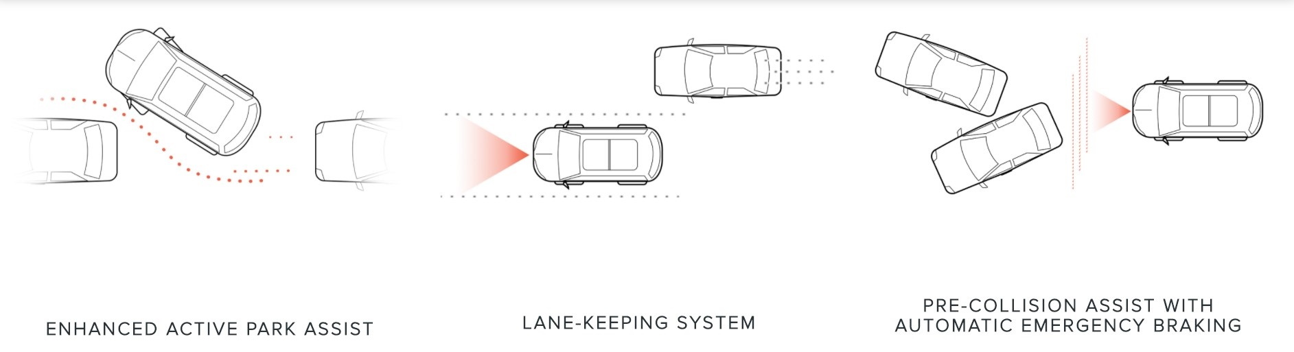 2020 Lincoln Navigator Safety Feature